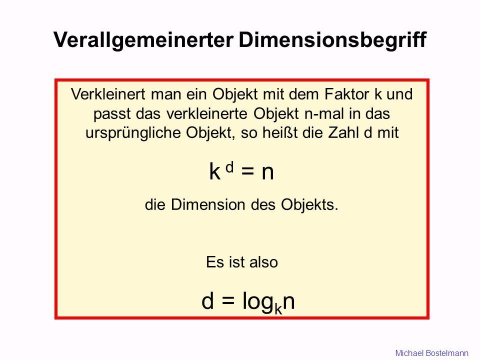 Verallgemeinerter Dimensionsbegriff