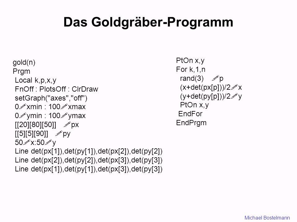 Das Goldgräber-Programm