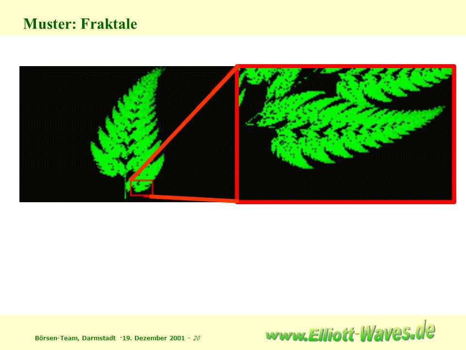 Muster: Fraktale