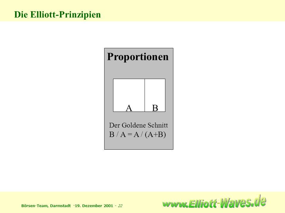 Proportionen Die Elliott-Prinzipien A B B / A = A / (A+B)