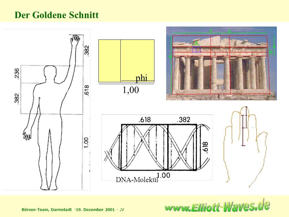 Der Goldene Schnitt 1,00 phi DNA-Molekül