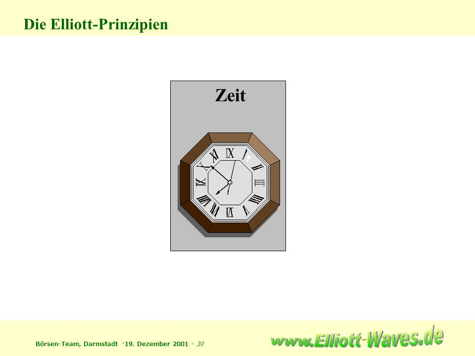 Die Elliott-Prinzipien