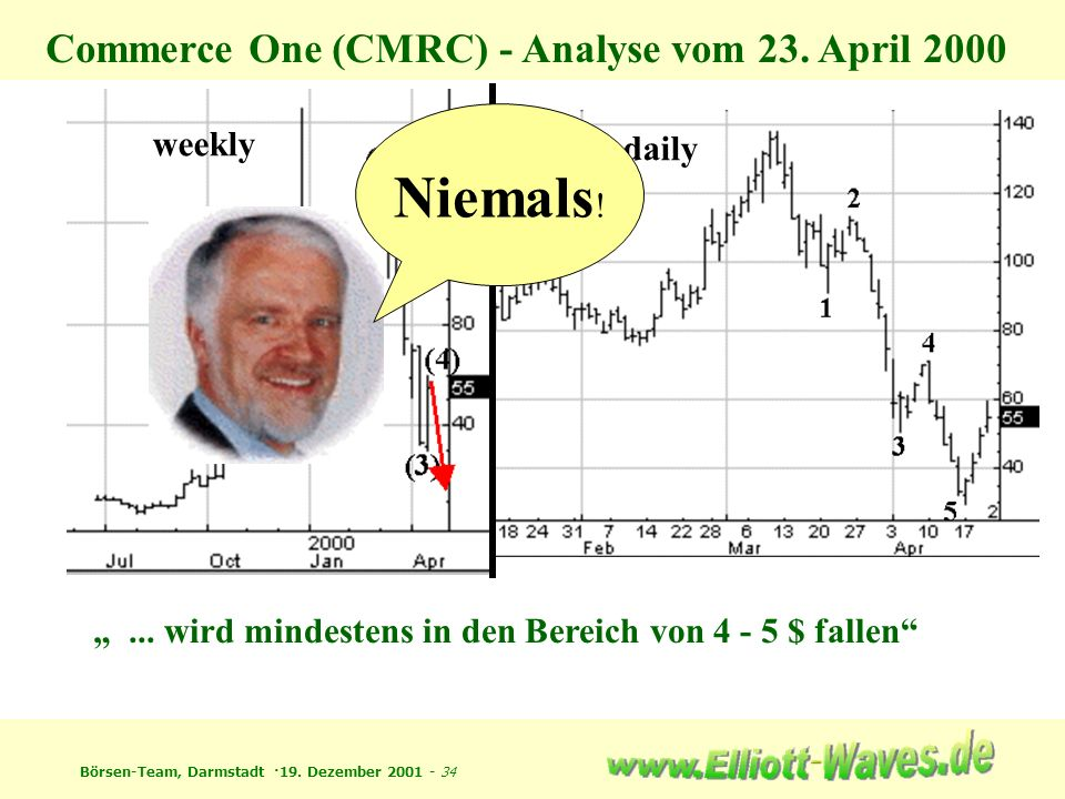 Commerce One (CMRC) - Analyse vom 23. April 2000