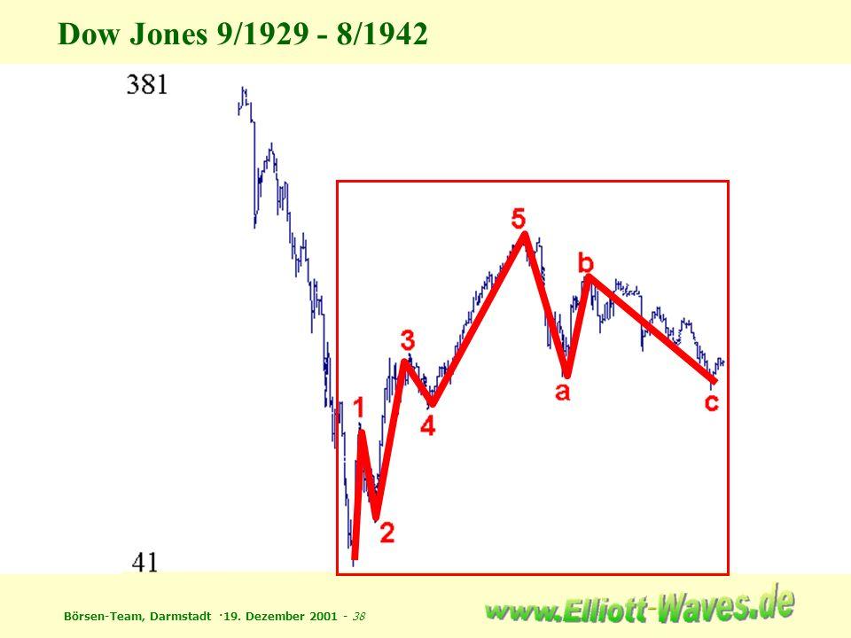 Dow Jones 9/1929 - 8/1942