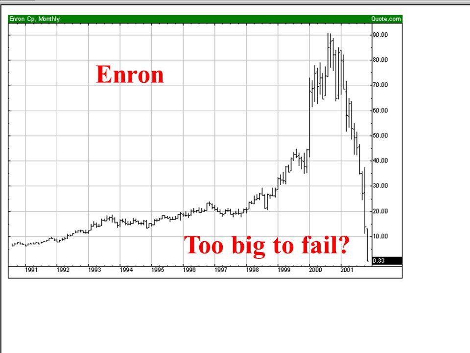 Enron Too big to fail