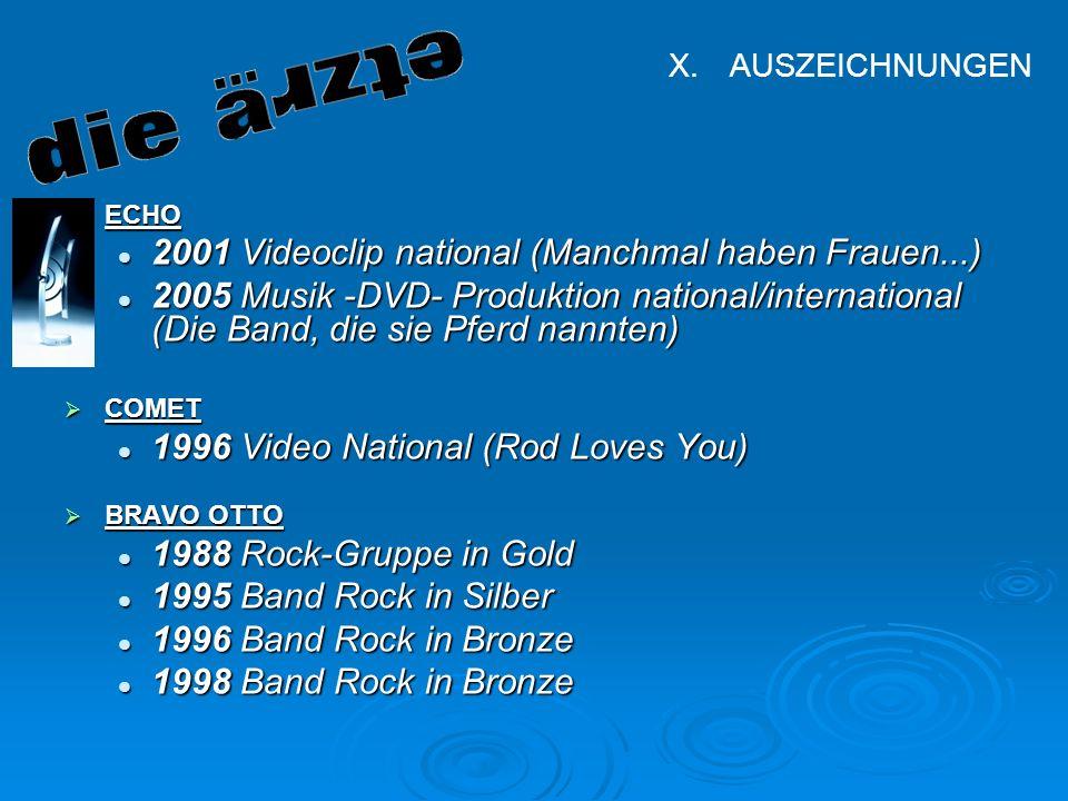 2001 Videoclip national (Manchmal haben Frauen...)