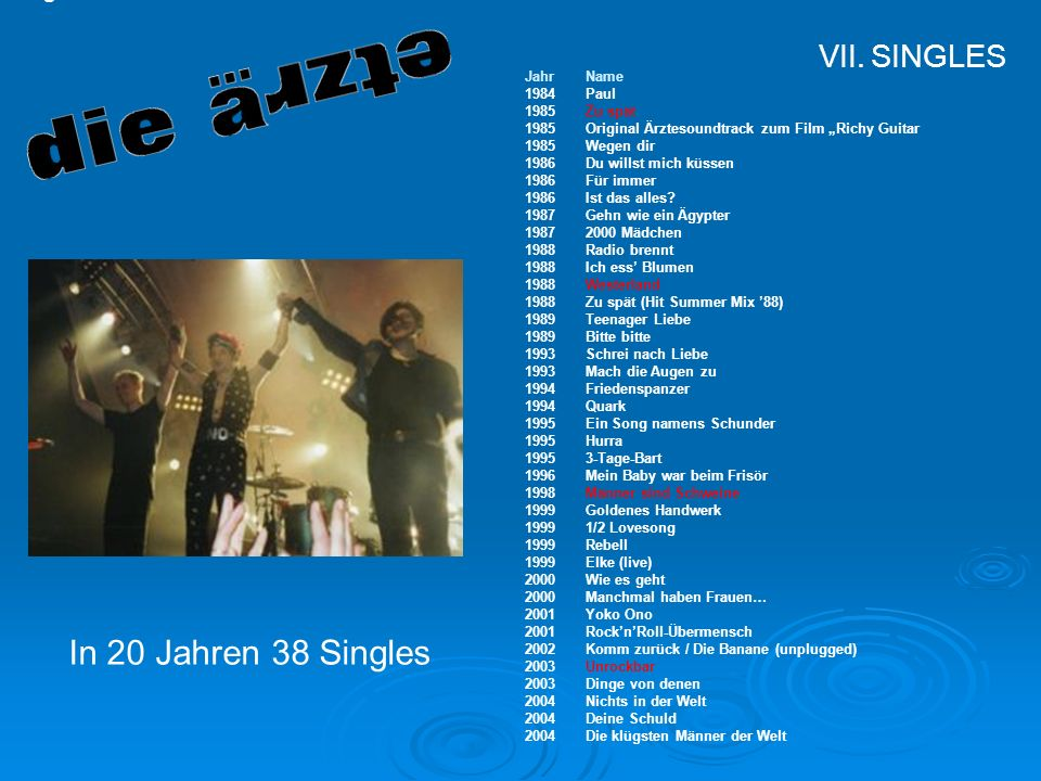 In 20 Jahren 38 Singles SINGLES Singles Jahr 1984 1985 1986 1987 1988