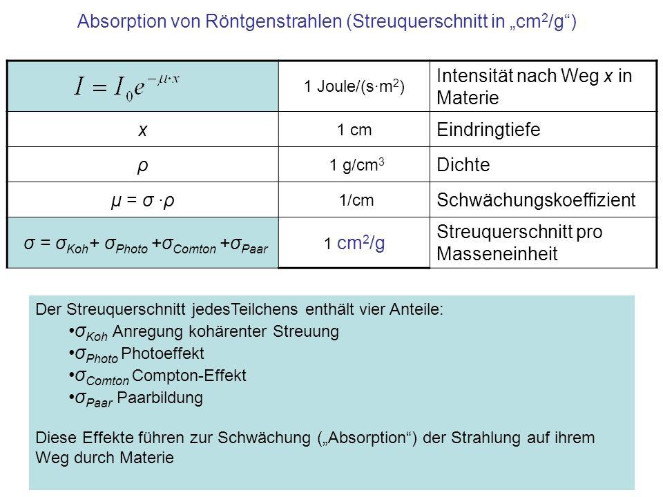 """Absorption von Röntgenstrahlen (Streuquerschnitt in """"cm2/g )"""