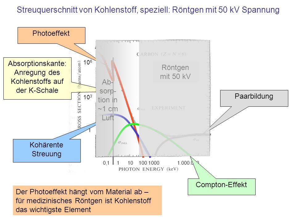 Streuquerschnitt von Kohlenstoff, speziell: Röntgen mit 50 kV Spannung