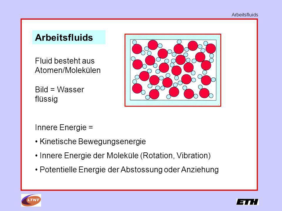 Arbeitsfluids Fluid besteht aus Atomen/Molekülen Bild = Wasser flüssig
