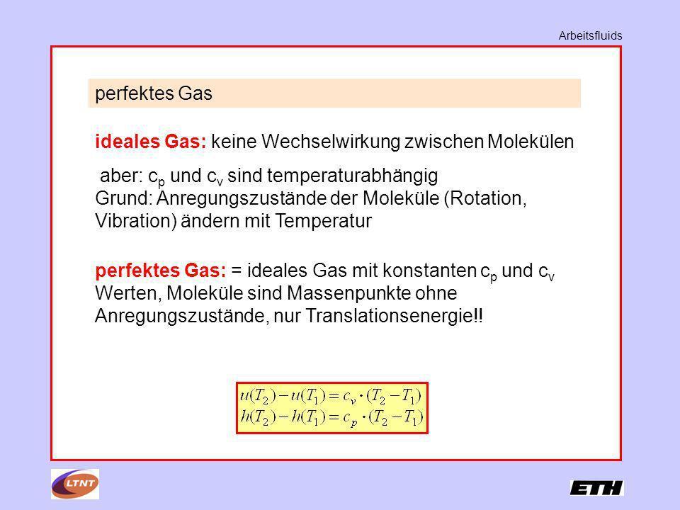 ideales Gas: keine Wechselwirkung zwischen Molekülen