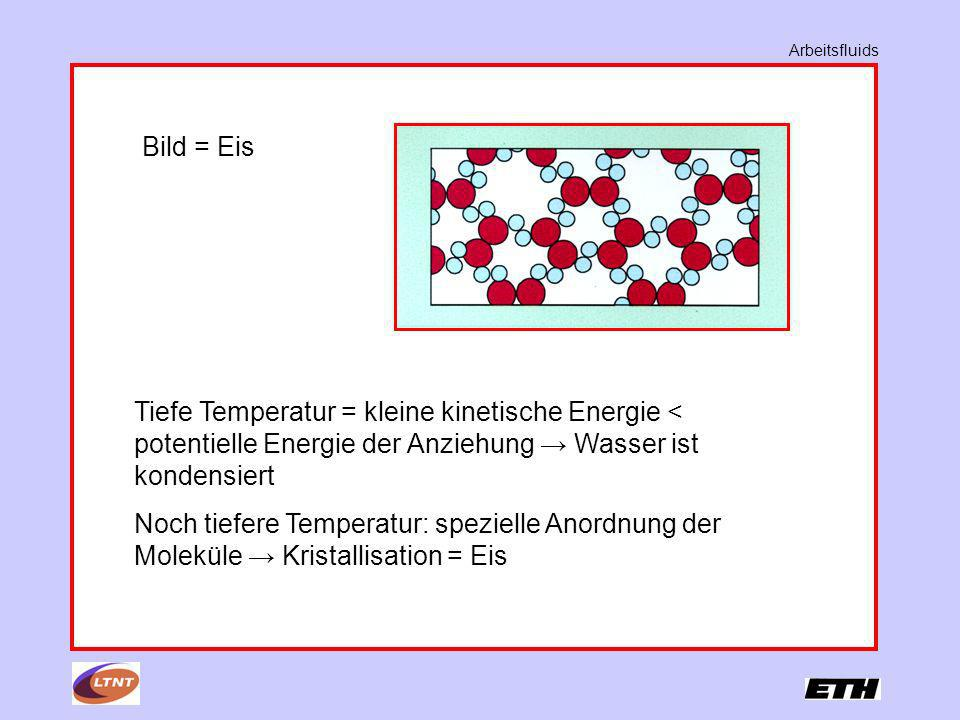 Arbeitsfluids Bild = Eis. Tiefe Temperatur = kleine kinetische Energie < potentielle Energie der Anziehung → Wasser ist kondensiert.