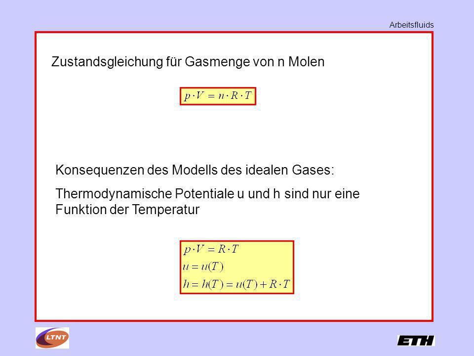 Zustandsgleichung für Gasmenge von n Molen