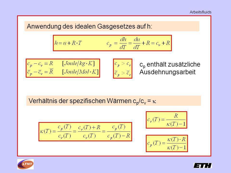 Anwendung des idealen Gasgesetzes auf h: