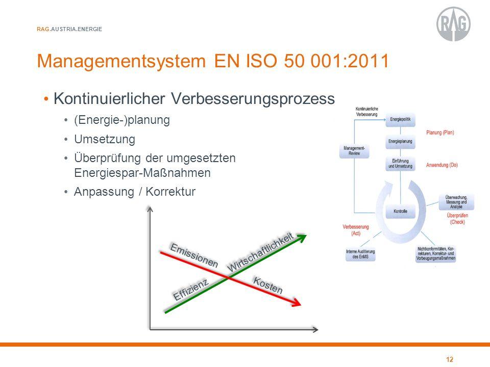 Managementsystem EN ISO 50 001:2011