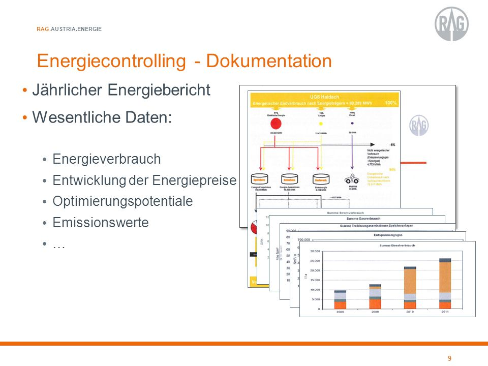 Energiecontrolling - Dokumentation
