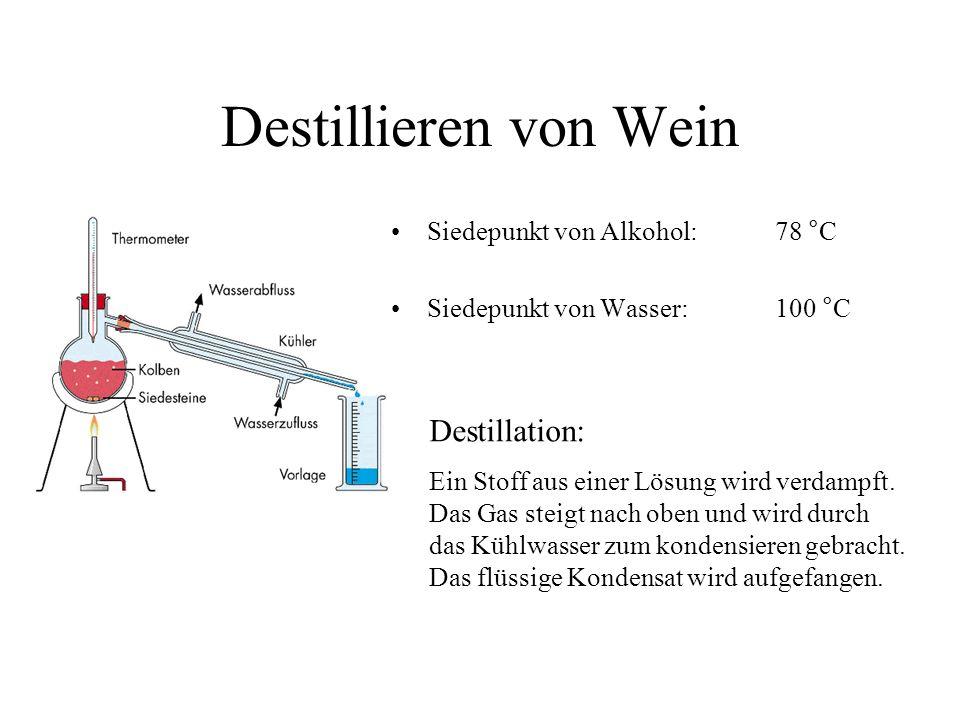Destillieren von Wein Destillation: Siedepunkt von Alkohol: 78 °C