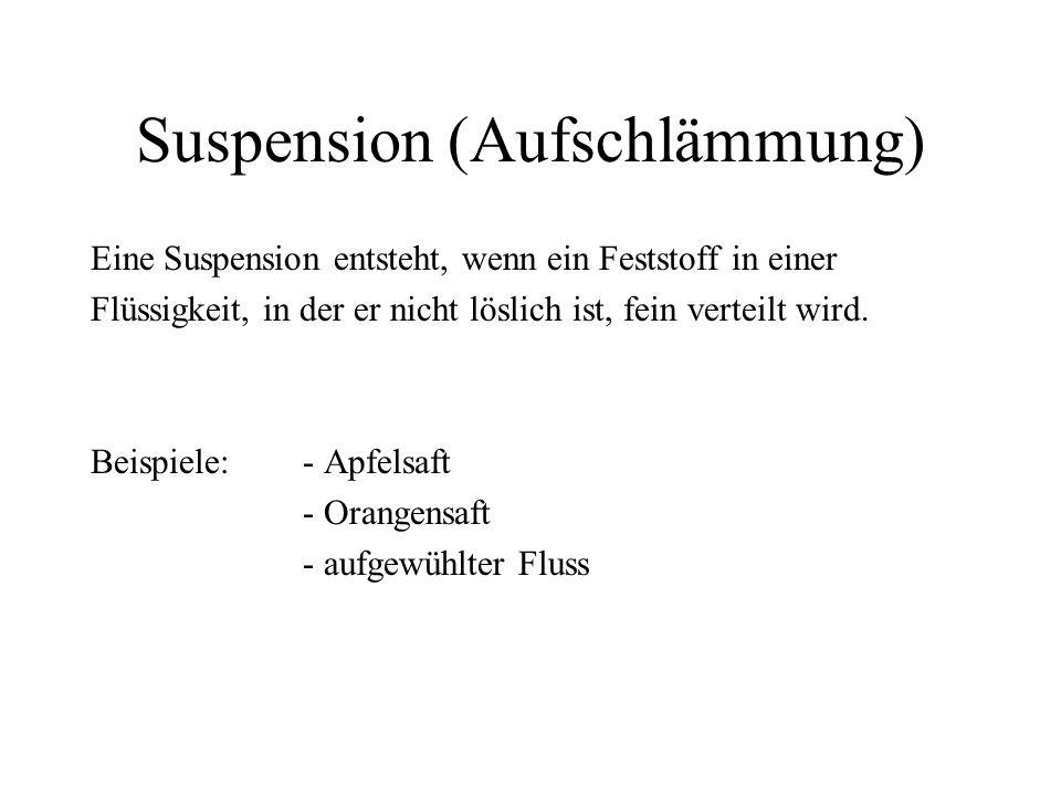 Suspension (Aufschlämmung)