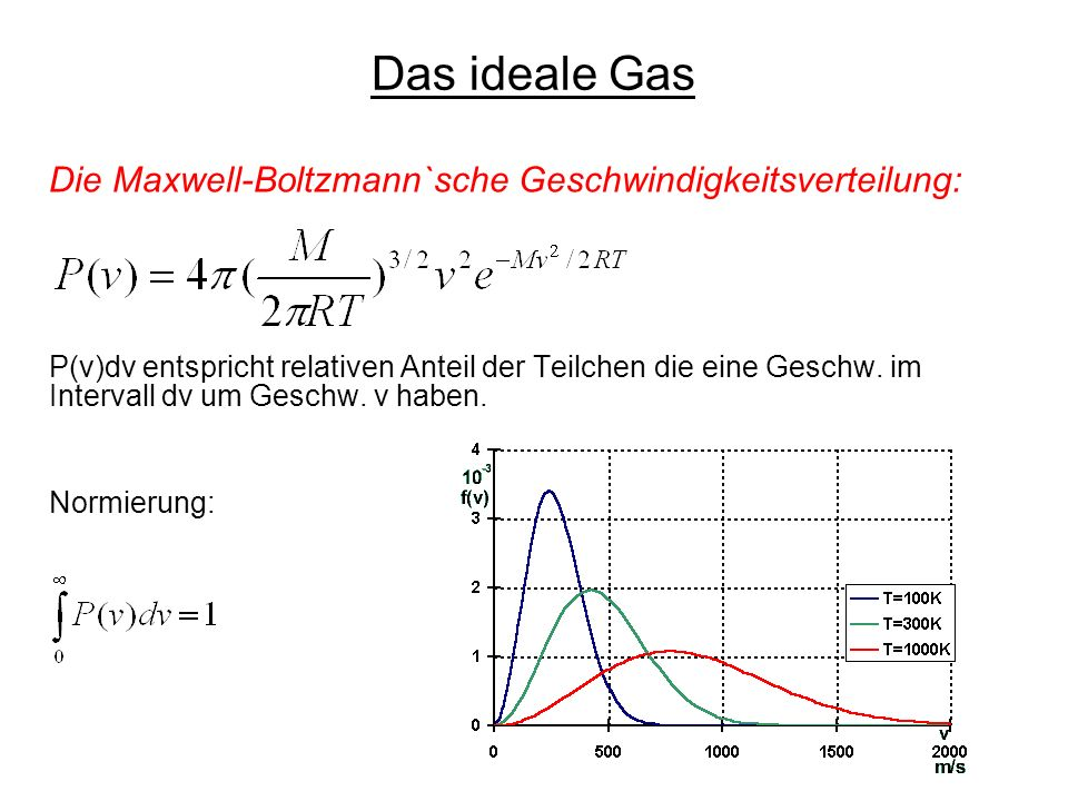 Das ideale Gas Die Maxwell-Boltzmann`sche Geschwindigkeitsverteilung: