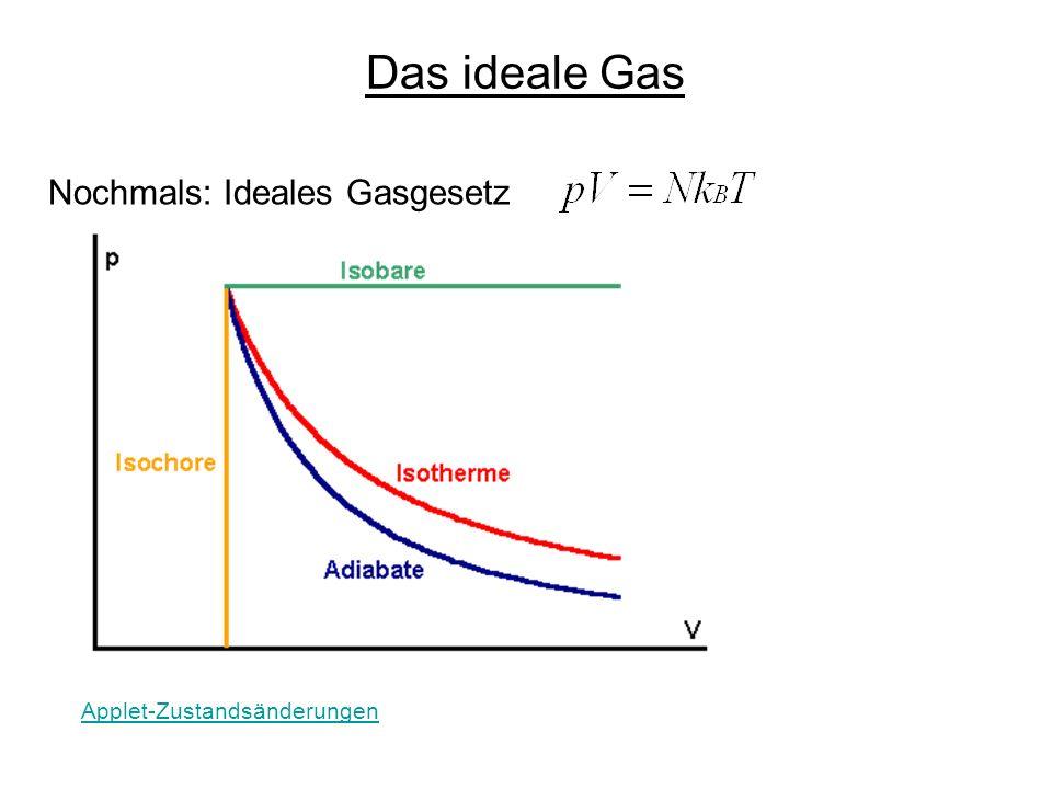 Nochmals: Ideales Gasgesetz