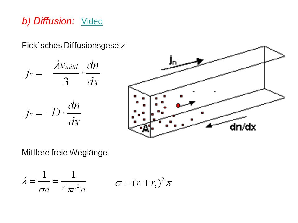 b) Diffusion: Video Fick`sches Diffusionsgesetz: