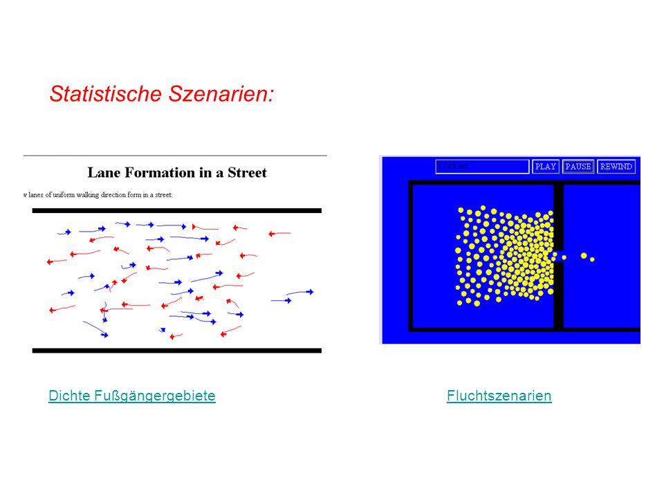 Statistische Szenarien: Dichte Fußgängergebiete Fluchtszenarien