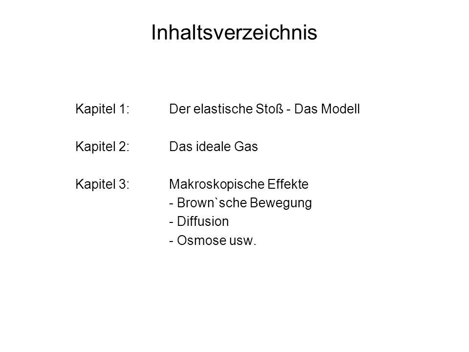 Inhaltsverzeichnis Kapitel 1: Der elastische Stoß - Das Modell
