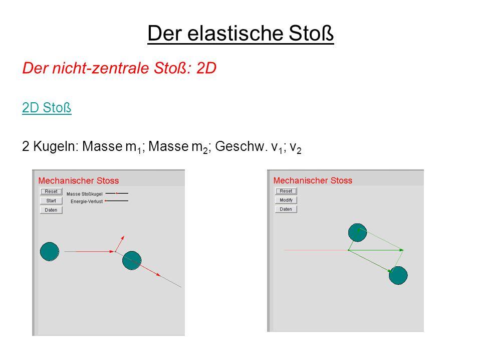 Der elastische Stoß Der nicht-zentrale Stoß: 2D 2D Stoß