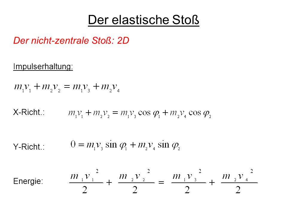 Der elastische Stoß Der nicht-zentrale Stoß: 2D Impulserhaltung: