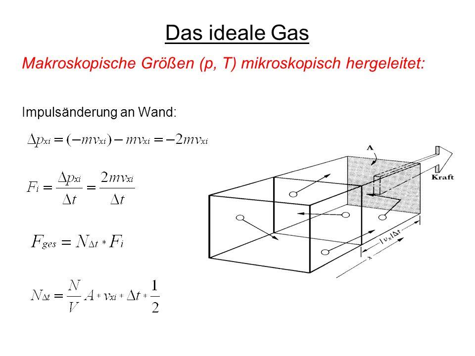 Das ideale Gas Makroskopische Größen (p, T) mikroskopisch hergeleitet: