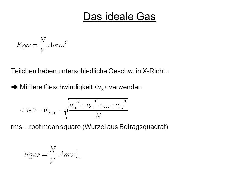 Das ideale Gas Teilchen haben unterschiedliche Geschw. in X-Richt.: