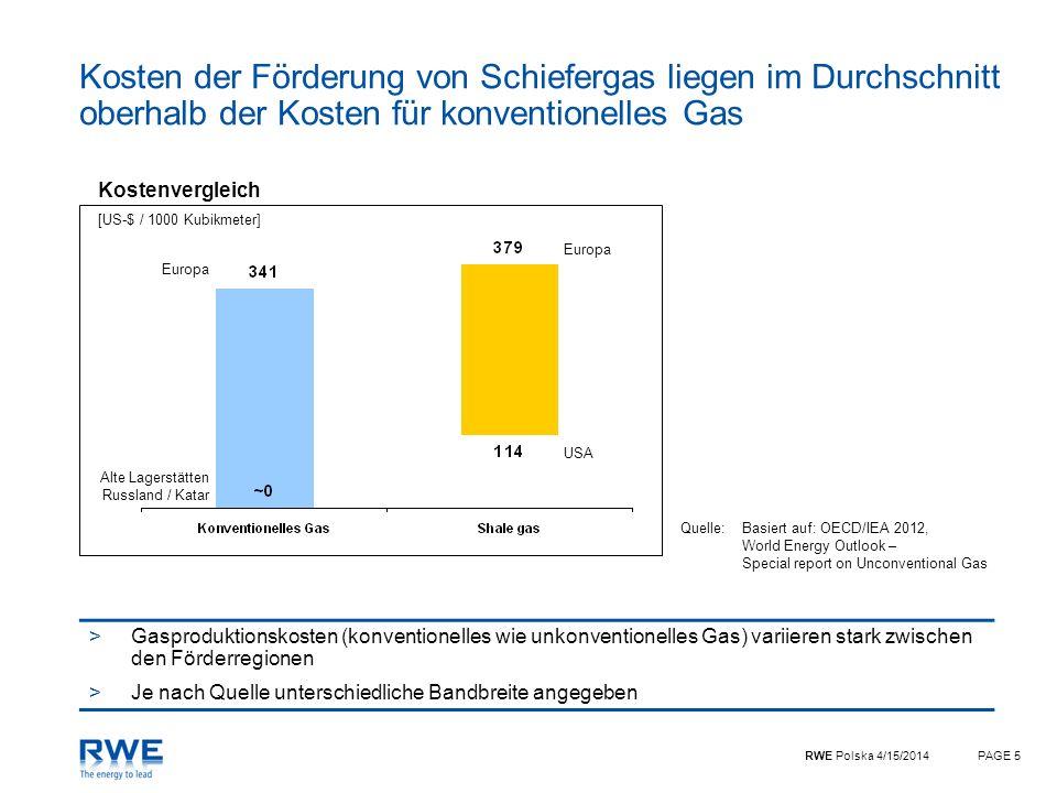 Kosten der Förderung von Schiefergas liegen im Durchschnitt oberhalb der Kosten für konventionelles Gas