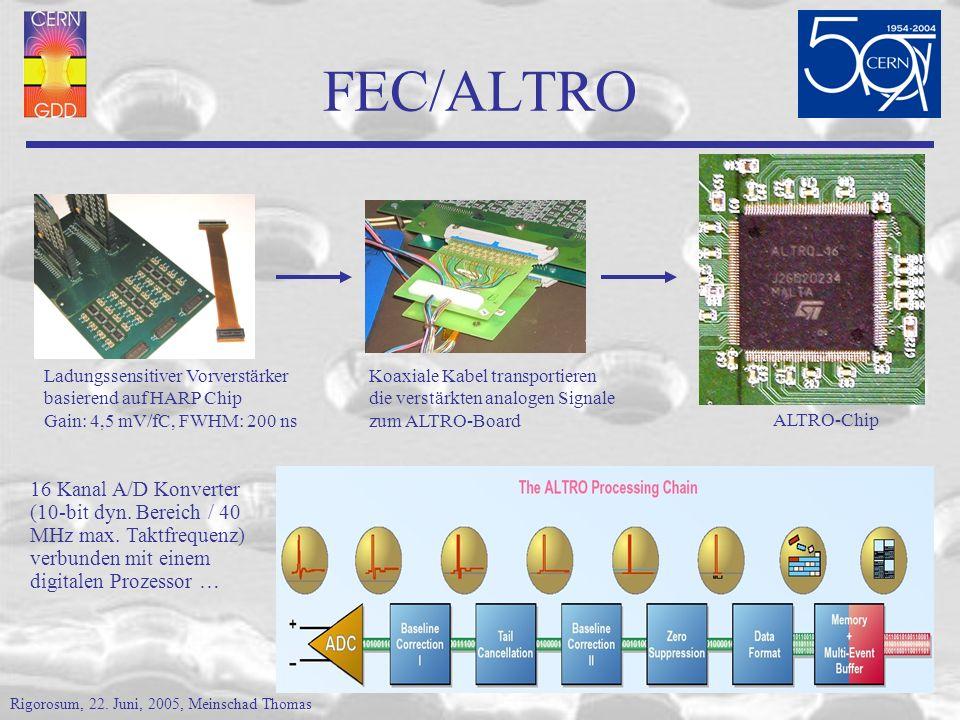FEC/ALTRO Ladungssensitiver Vorverstärker. basierend auf HARP Chip. Gain: 4,5 mV/fC, FWHM: 200 ns.