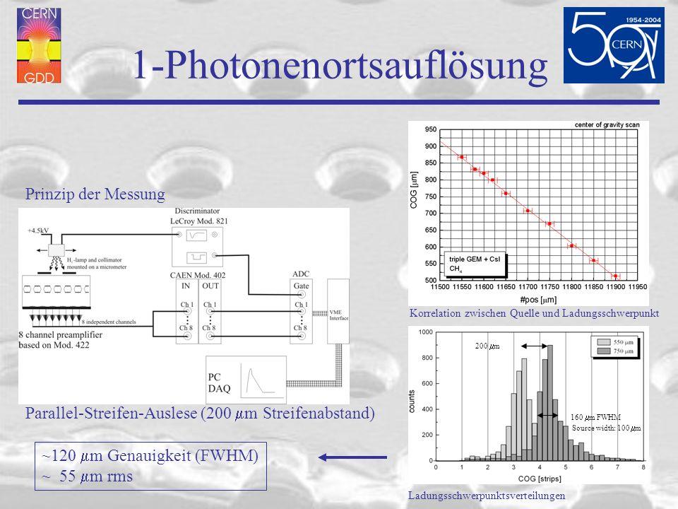 1-Photonenortsauflösung