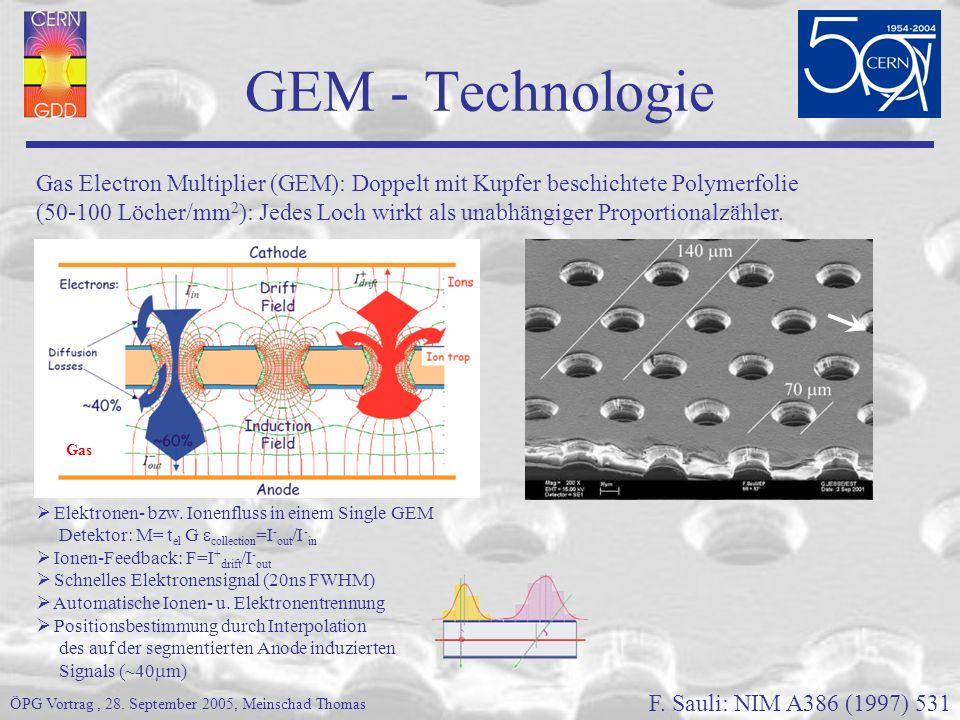 GEM - Technologie Gas Electron Multiplier (GEM): Doppelt mit Kupfer beschichtete Polymerfolie.