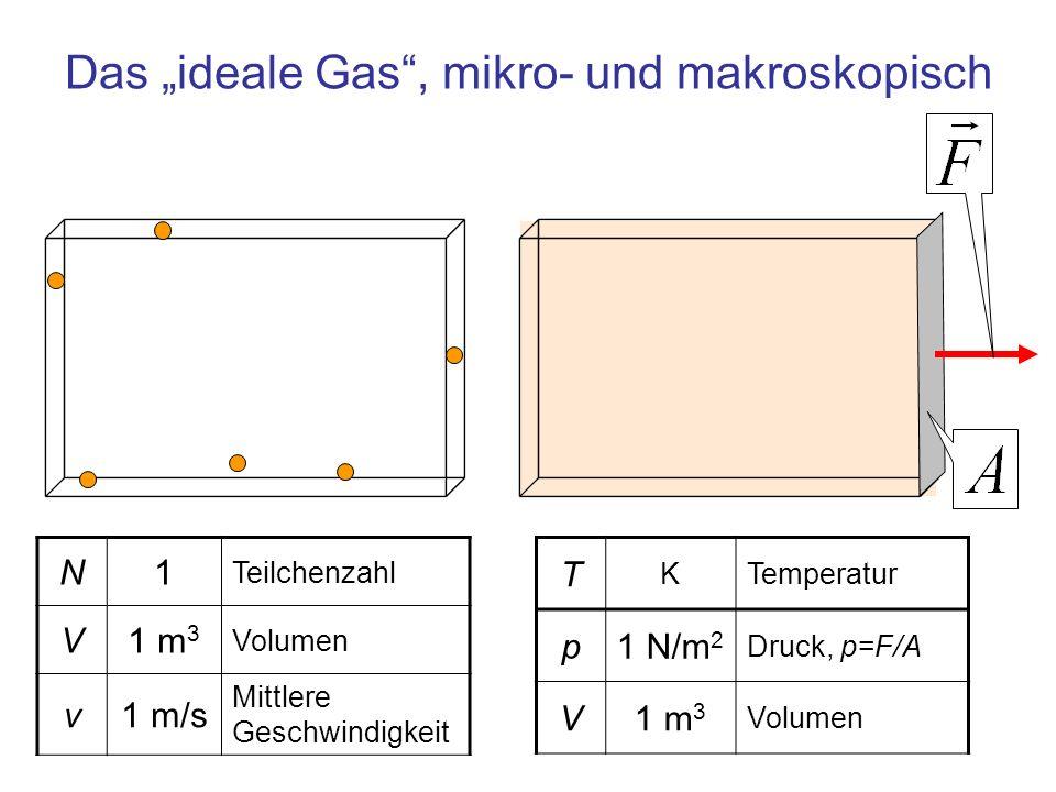 """Das """"ideale Gas , mikro- und makroskopisch"""
