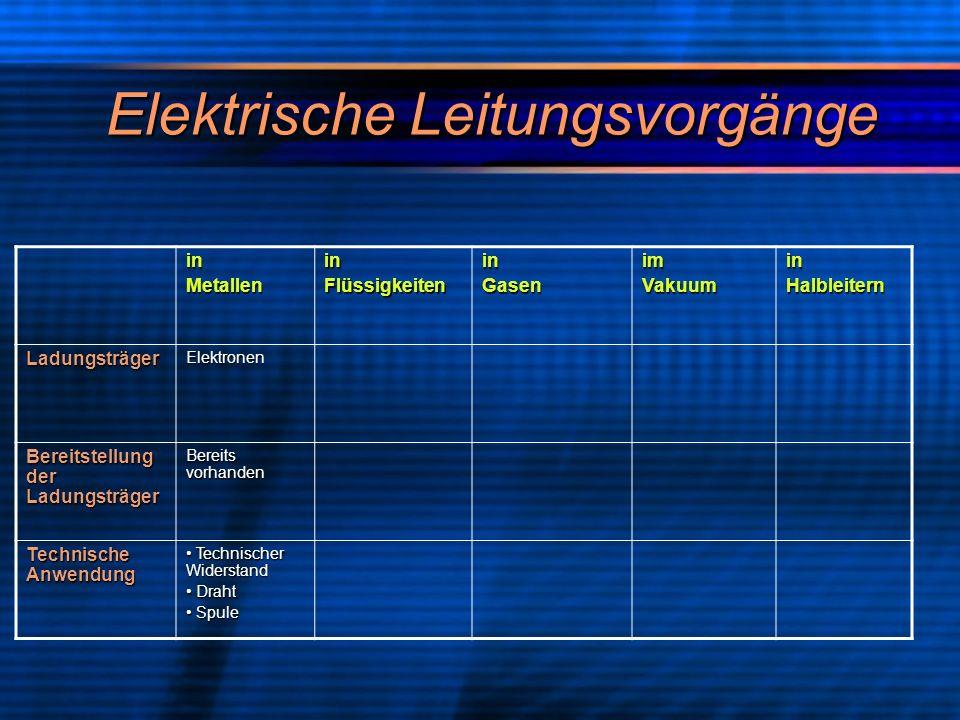Schön 120v Ausgangsverdrahtung 3 Draht Bilder - Elektrische ...
