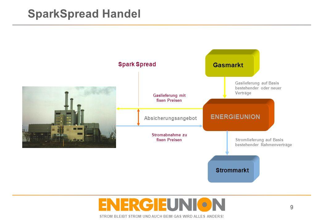 Gaslieferung mit fixen Preisen Stromabnahme zu fixen Preisen