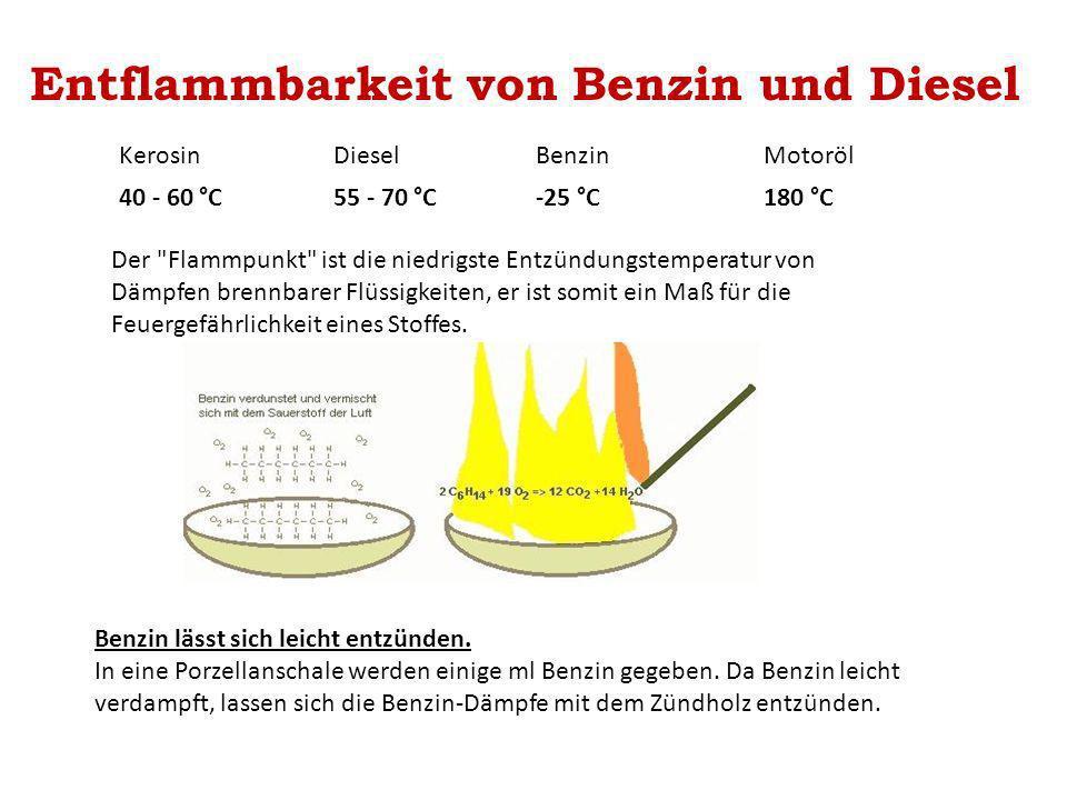 Entflammbarkeit von Benzin und Diesel