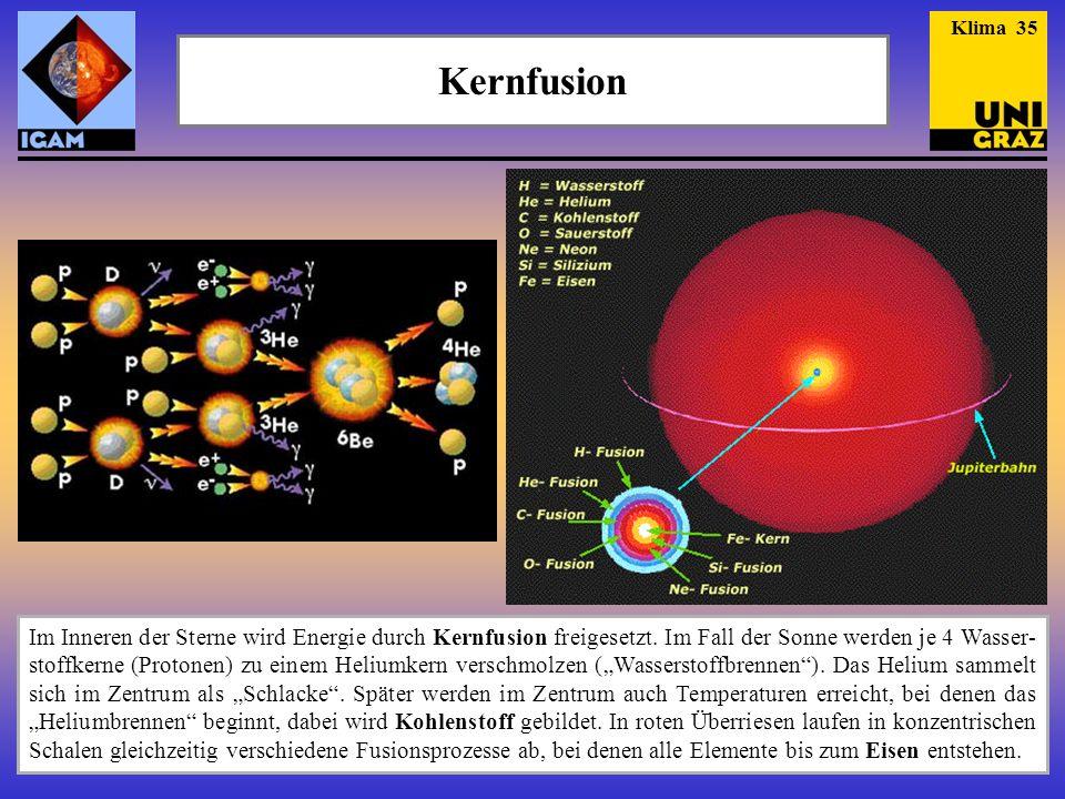 Klima 35 Kernfusion.