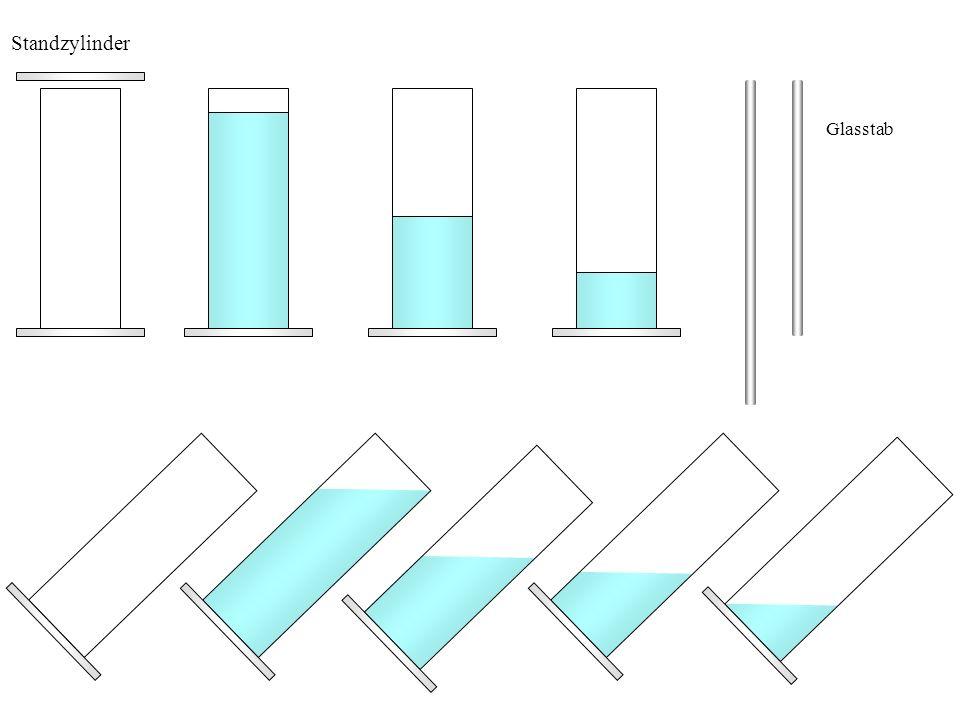 Standzylinder Glasstab