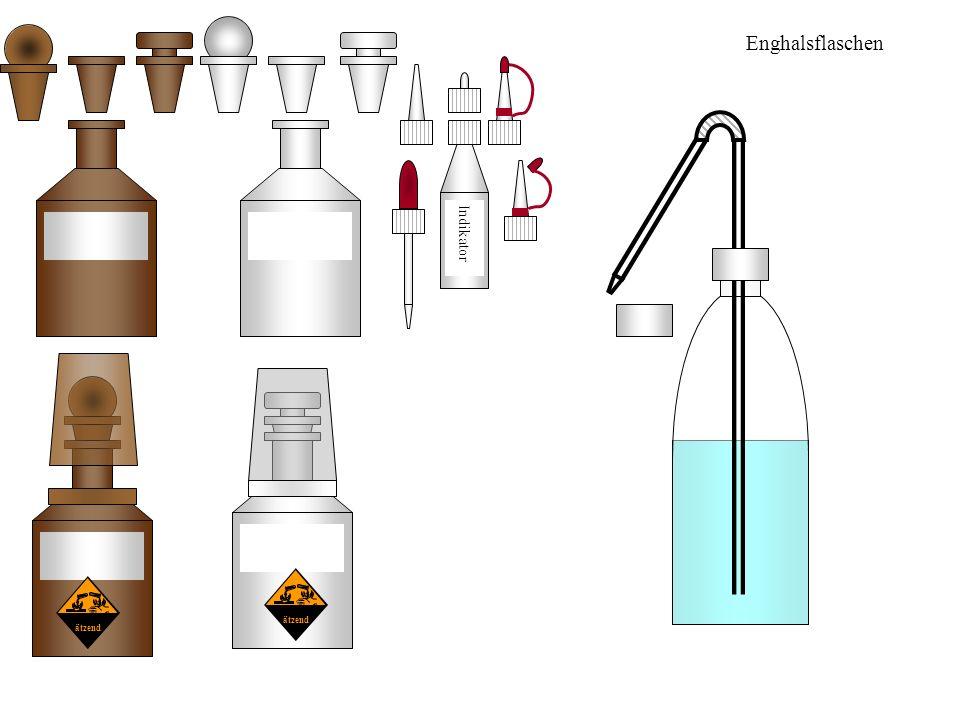 Enghalsflaschen Indikator ätzend ätzend