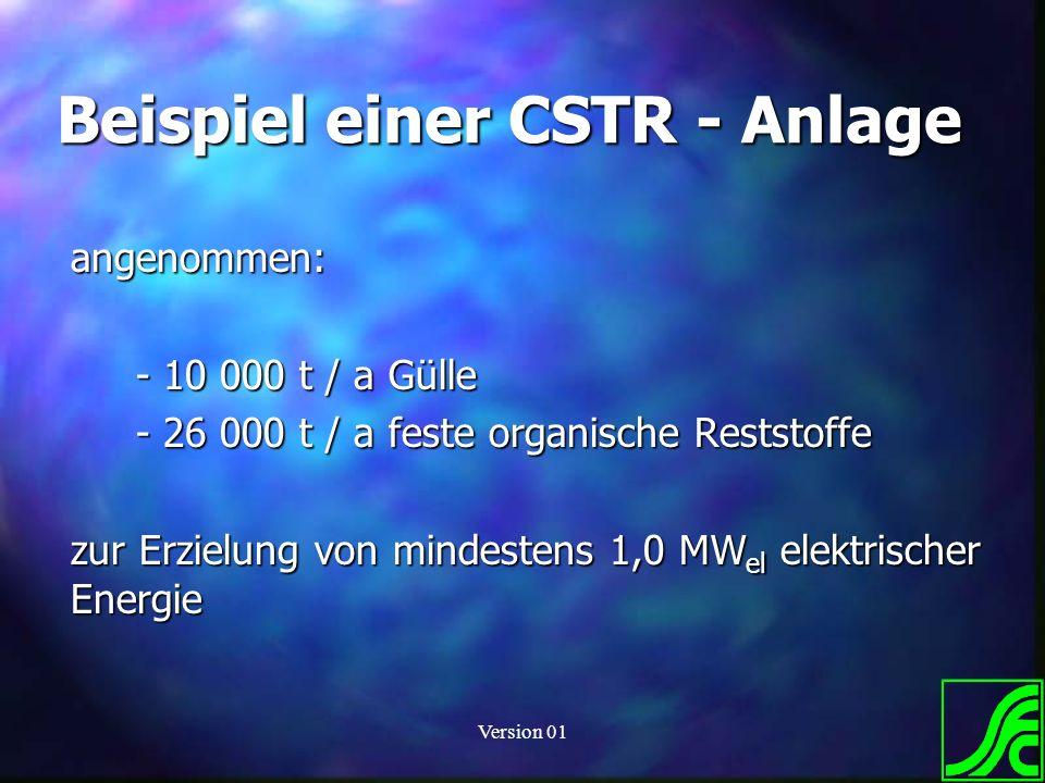 Beispiel einer CSTR - Anlage