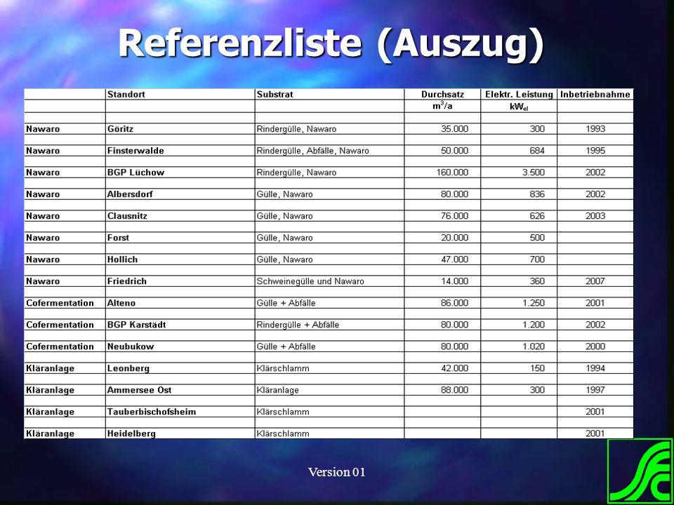 Referenzliste (Auszug)