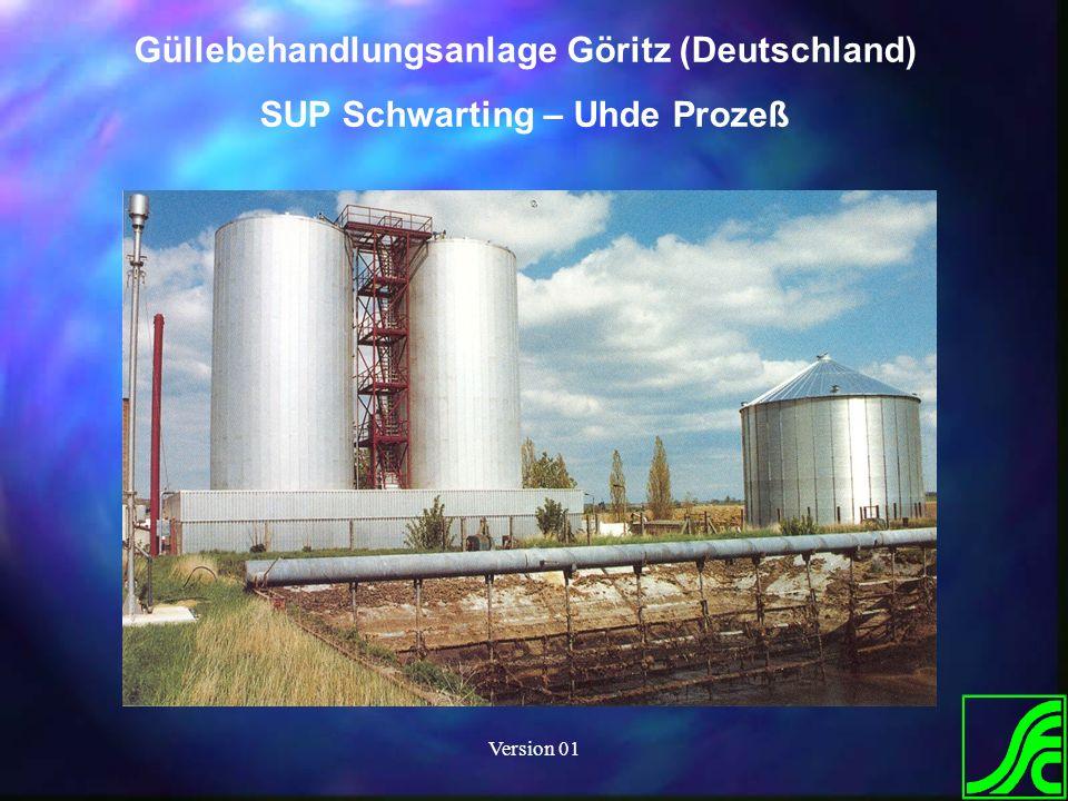 Güllebehandlungsanlage Göritz (Deutschland)