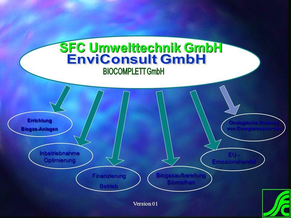SFC Umwelttechnik GmbH Ökologische Nutzung von Energieressourcen