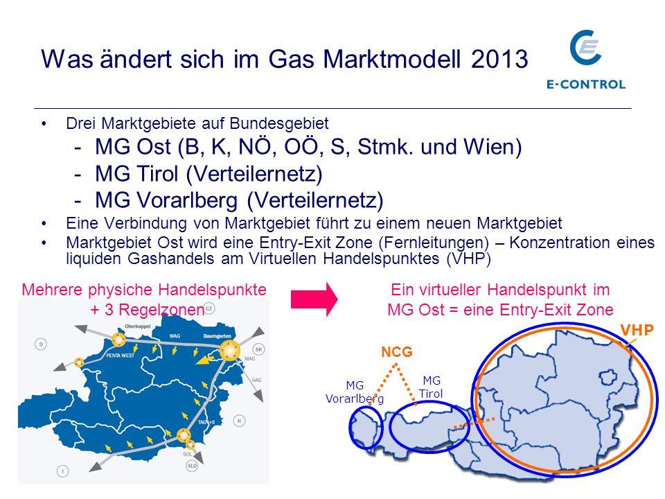 Was ändert sich im Gas Marktmodell 2013