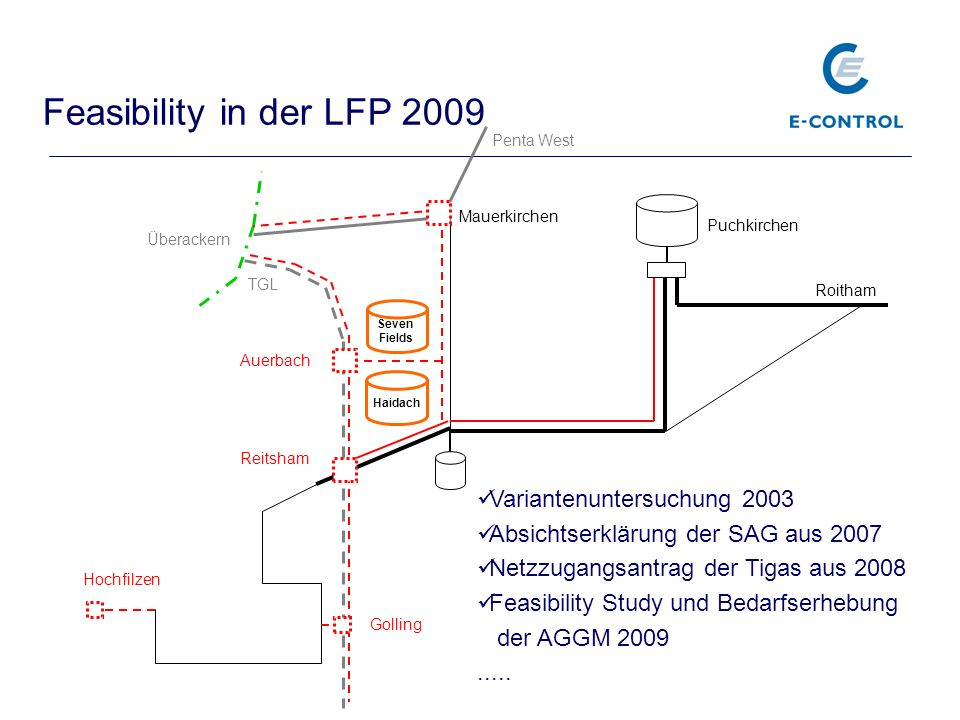 Feasibility in der LFP 2009 Variantenuntersuchung 2003