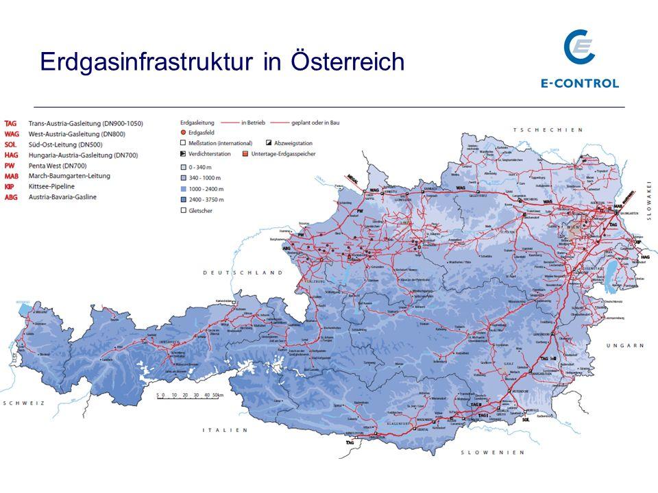 Erdgasinfrastruktur in Österreich