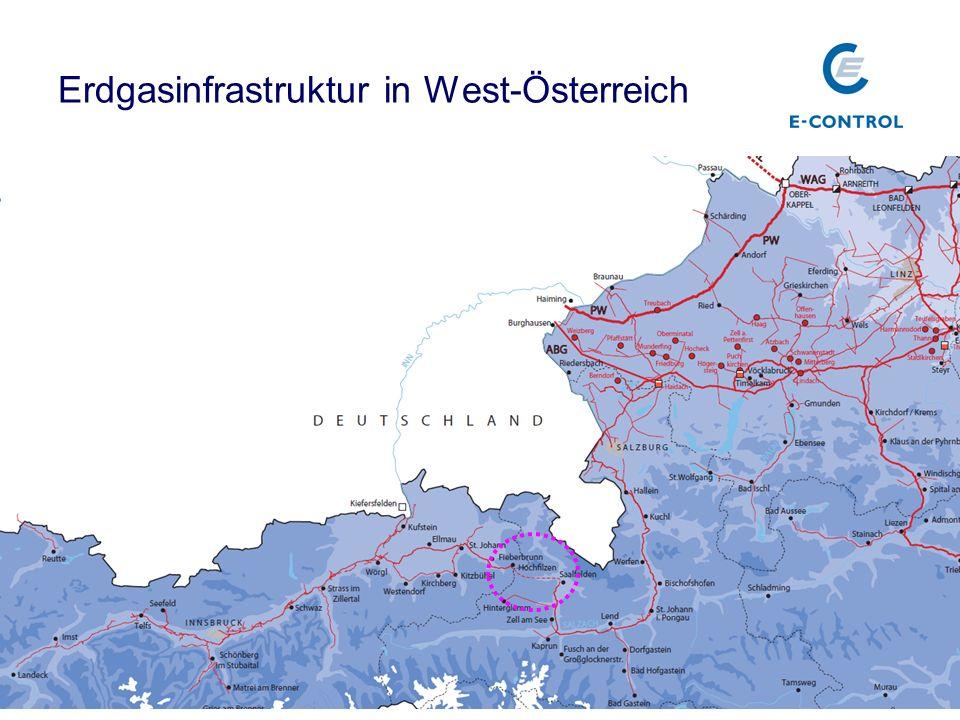 Erdgasinfrastruktur in West-Österreich